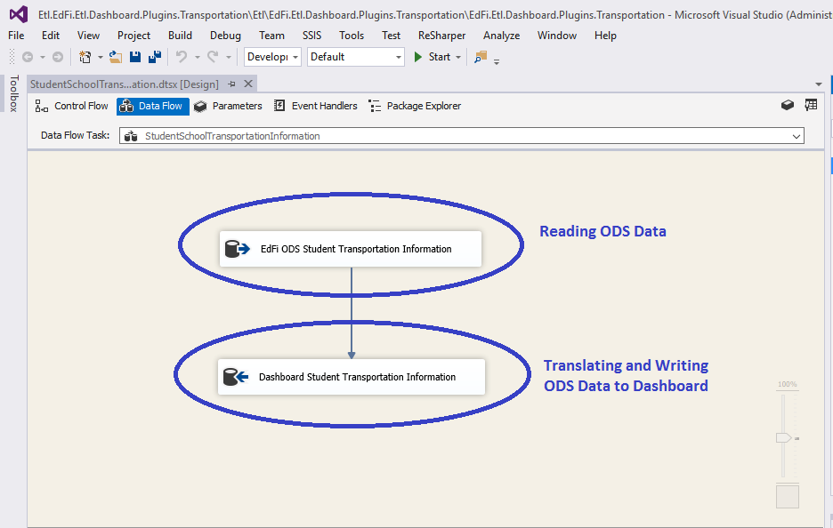 ETL Extension Guidelines - Migrating Existing SSIS Packages